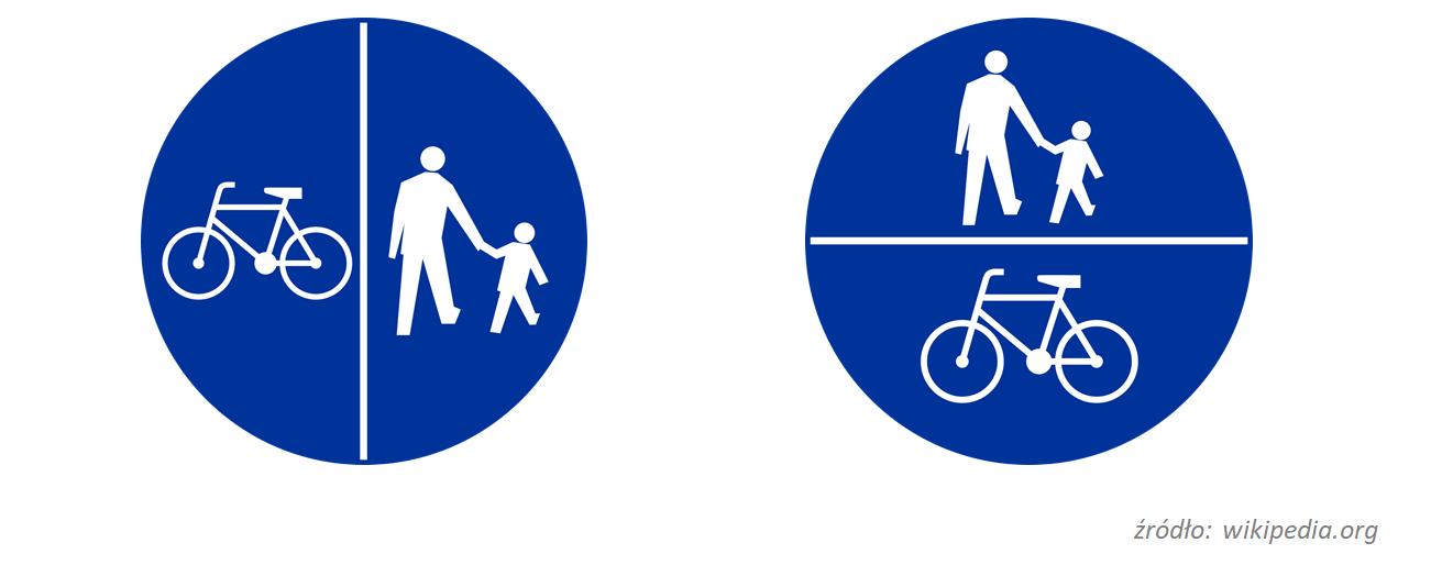 Łączony znak C-13/C-16 rozdzielony pionową kreską oznacza CPR z wydzielonymi pasami dla pieszych i rowerów. Łączony znak C-13/C-16, rozdzielony poziomom kreską oznacza CPR bez wydzielonych pasów dla pieszych i rowerów.
